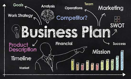 business plan per ristorante
